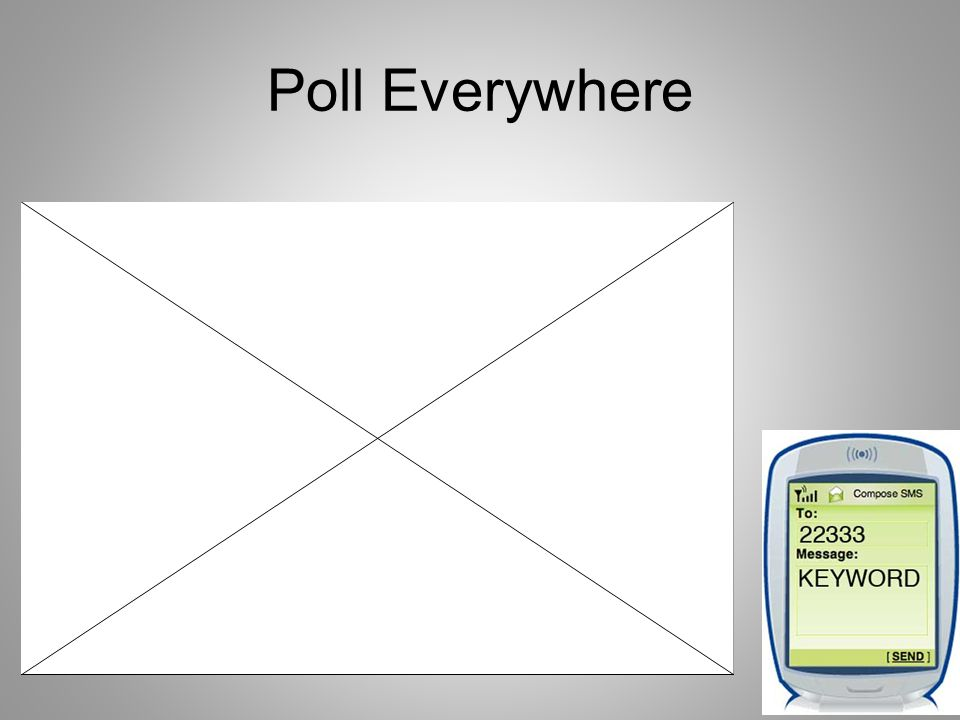 Poll Everywhere Dont forget: You can copy-paste this slide into other presentations, and move or resize thpoll.