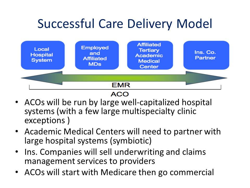 ACOs will be run by large well-capitalized hospital systems (with a few large multispecialty clinic exceptions ) Academic Medical Centers will need to partner with large hospital systems (symbiotic) Ins.