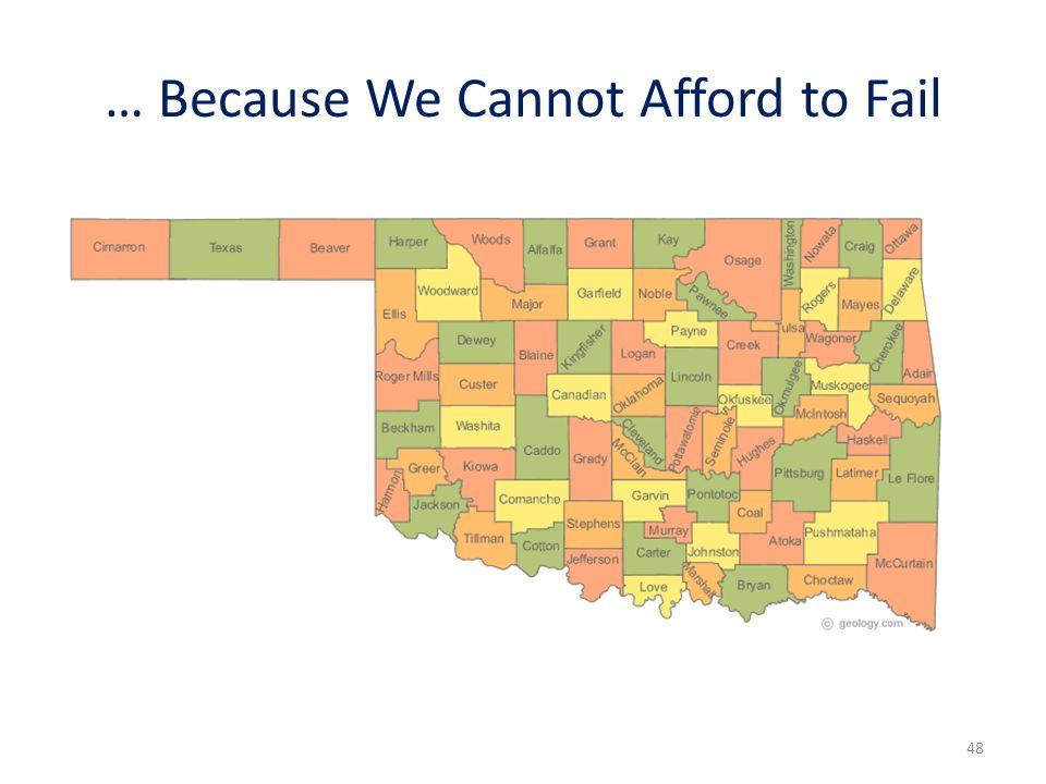 … Because We Cannot Afford to Fail 48