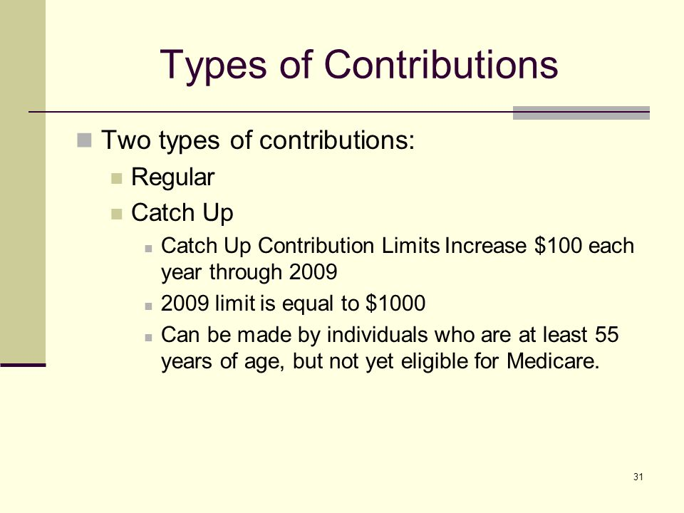 31 Types of Contributions Two types of contributions: Regular Catch Up Catch Up Contribution Limits Increase $100 each year through 2009 2009 limit is equal to $1000 Can be made by individuals who are at least 55 years of age, but not yet eligible for Medicare.