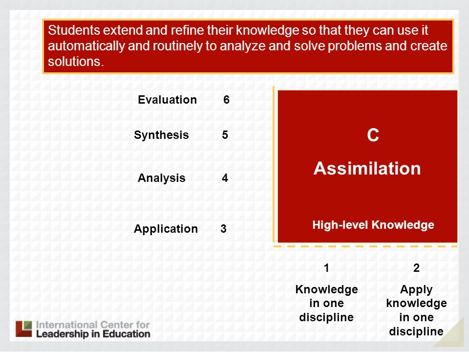 Application 3 Analysis 4 Synthesis 5 Evaluation 6 1 Knowledge in one discipline 2 Apply knowledge in one discipline C Assimilation Students extend and refine their knowledge so that they can use it automatically and routinely to analyze and solve problems and create solutions.