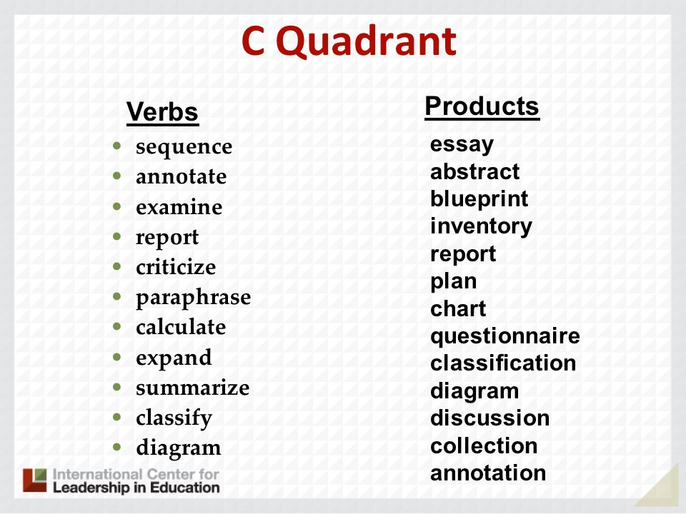 C Quadrant sequence annotate examine report criticize paraphrase calculate expand summarize classify diagram Verbs Products essay abstract blueprint inventory report plan chart questionnaire classification diagram discussion collection annotation