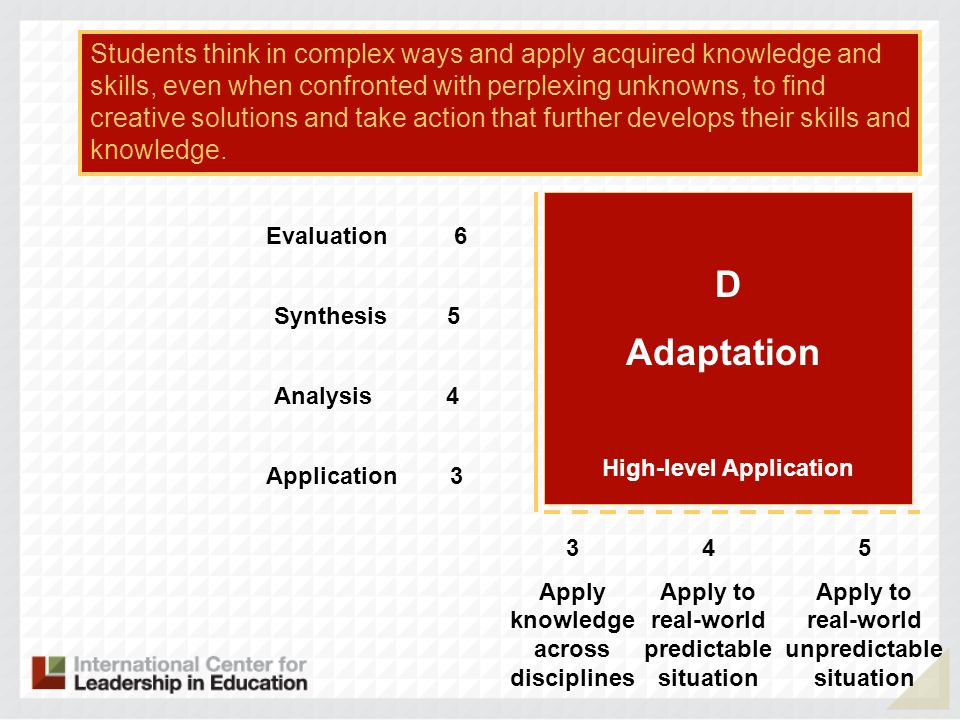 3 Apply knowledge across disciplines 4 Apply to real-world predictable situation 5 Apply to real-world unpredictable situation Application 3 Analysis 4 Synthesis 5 Evaluation 6 D Adaptation Students think in complex ways and apply acquired knowledge and skills, even when confronted with perplexing unknowns, to find creative solutions and take action that further develops their skills and knowledge.