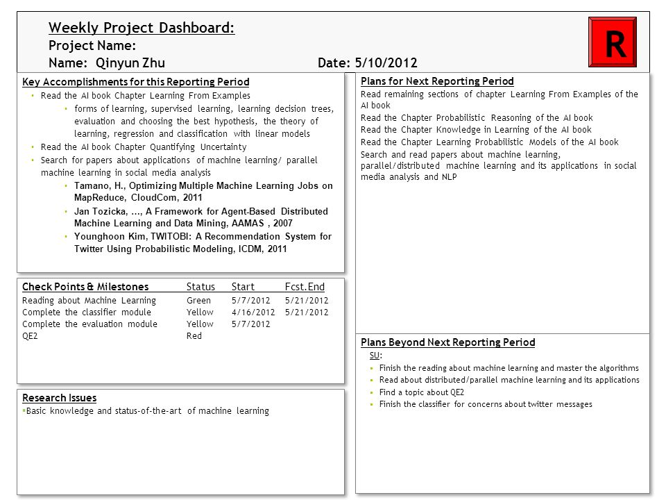 Weekly Project Dashboard: Project Name: Name: Qinyun Zhu Date: 5/10/2012 4/20/2012 R Key Accomplishments for this Reporting Period Read the AI book Chapter Learning From Examples forms of learning, supervised learning, learning decision trees, evaluation and choosing the best hypothesis, the theory of learning, regression and classification with linear models Read the AI book Chapter Quantifying Uncertainty Search for papers about applications of machine learning/ parallel machine learning in social media analysis Tamano, H., Optimizing Multiple Machine Learning Jobs on MapReduce, CloudCom, 2011 Jan Tozicka, …, A Framework for Agent-Based Distributed Machine Learning and Data Mining, AAMAS, 2007 Younghoon Kim, TWITOBI: A Recommendation System for Twitter Using Probabilistic Modeling, ICDM, 2011 Key Accomplishments for this Reporting Period Read the AI book Chapter Learning From Examples forms of learning, supervised learning, learning decision trees, evaluation and choosing the best hypothesis, the theory of learning, regression and classification with linear models Read the AI book Chapter Quantifying Uncertainty Search for papers about applications of machine learning/ parallel machine learning in social media analysis Tamano, H., Optimizing Multiple Machine Learning Jobs on MapReduce, CloudCom, 2011 Jan Tozicka, …, A Framework for Agent-Based Distributed Machine Learning and Data Mining, AAMAS, 2007 Younghoon Kim, TWITOBI: A Recommendation System for Twitter Using Probabilistic Modeling, ICDM, 2011 Check Points & MilestonesStatusStartFcst.End Reading about Machine LearningGreen5/7/20125/21/2012 Complete the classifier moduleYellow4/16/20125/21/2012 Complete the evaluation moduleYellow5/7/2012 QE2Red Check Points & MilestonesStatusStartFcst.End Reading about Machine LearningGreen5/7/20125/21/2012 Complete the classifier moduleYellow4/16/20125/21/2012 Complete the evaluation moduleYellow5/7/2012 QE2Red Research Issues Basic knowledge and status-of-the-art of machine learning Research Issues Basic knowledge and status-of-the-art of machine learning Plans for Next Reporting Period Read remaining sections of chapter Learning From Examples of the AI book Read the Chapter Probabilistic Reasoning of the AI book Read the Chapter Knowledge in Learning of the AI book Read the Chapter Learning Probabilistic Models of the AI book Search and read papers about machine learning, parallel/distributed machine learning and its applications in social media analysis and NLP Plans for Next Reporting Period Read remaining sections of chapter Learning From Examples of the AI book Read the Chapter Probabilistic Reasoning of the AI book Read the Chapter Knowledge in Learning of the AI book Read the Chapter Learning Probabilistic Models of the AI book Search and read papers about machine learning, parallel/distributed machine learning and its applications in social media analysis and NLP Plans Beyond Next Reporting Period SU: Finish the reading about machine learning and master the algorithms Read about distributed/parallel machine learning and its applications Find a topic about QE2 Finish the classifier for concerns about twitter messages Plans Beyond Next Reporting Period SU: Finish the reading about machine learning and master the algorithms Read about distributed/parallel machine learning and its applications Find a topic about QE2 Finish the classifier for concerns about twitter messages