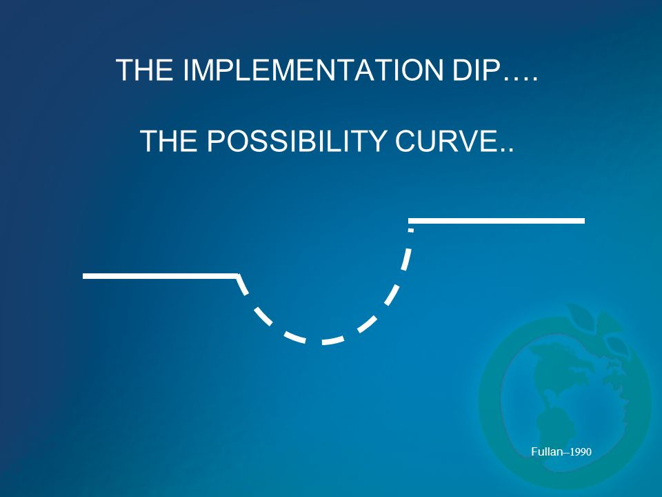 THE IMPLEMENTATION DIP…. THE POSSIBILITY CURVE.. Fullan