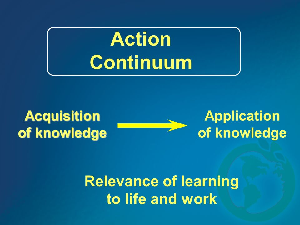 Acquisition of knowledge Application of knowledge Action Continuum Relevance of learning to life and work