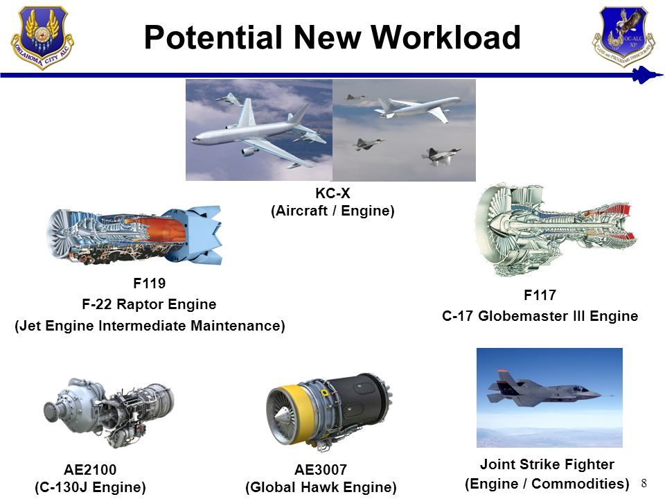8 Potential New Workload Joint Strike Fighter (Engine / Commodities) F117 C-17 Globemaster III Engine F119 F-22 Raptor Engine (Jet Engine Intermediate Maintenance) AE3007 (Global Hawk Engine) AE2100 (C-130J Engine) KC-X (Aircraft / Engine)