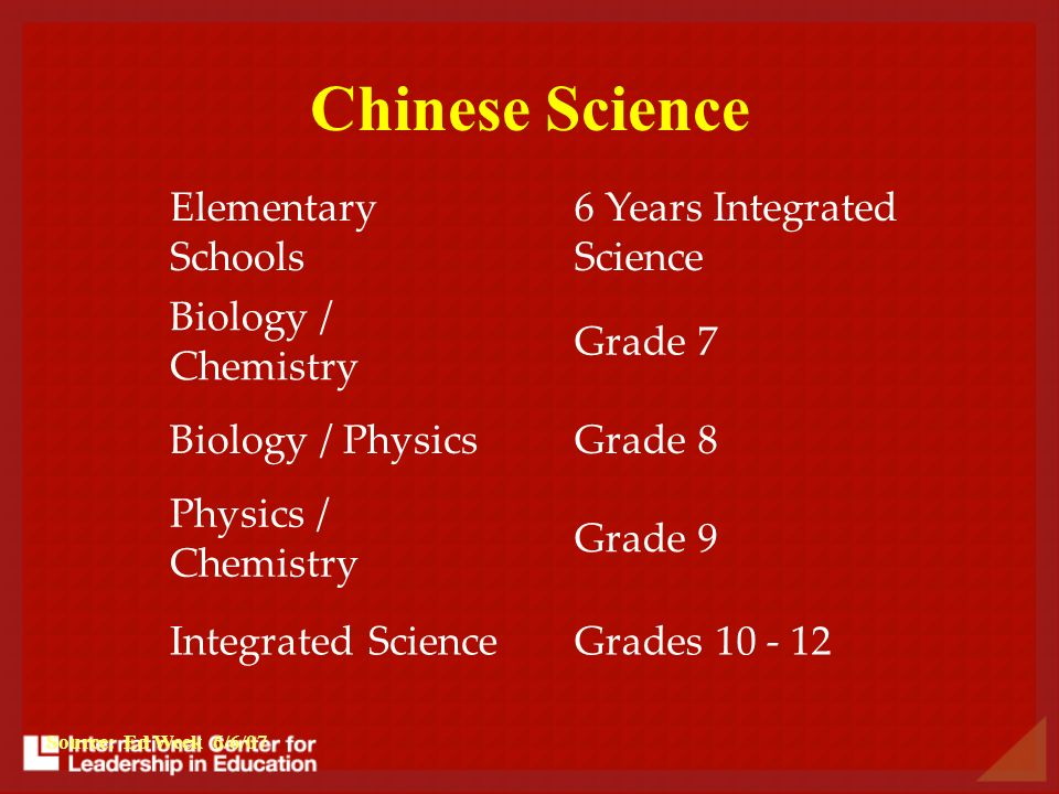 Elementary Schools 6 Years Integrated Science Biology / Chemistry Grade 7 Biology / PhysicsGrade 8 Physics / Chemistry Grade 9 Integrated ScienceGrades Source: Ed Week 6/6/07 Chinese Science