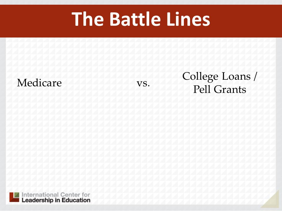 Medicarevs. College Loans / Pell Grants The Battle Lines