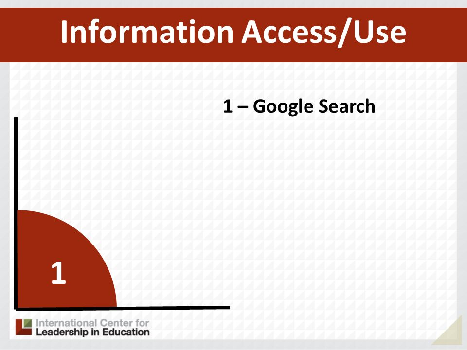 1 1 – Google Search Information Access/Use