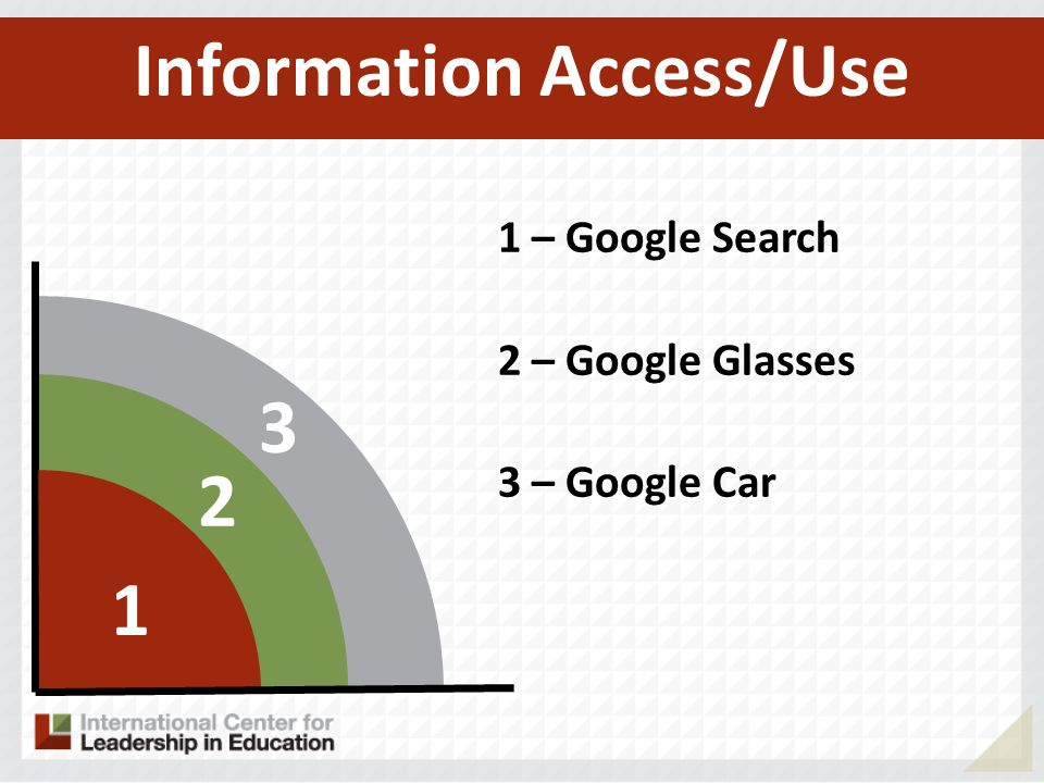 – Google Search 2 – Google Glasses 3 – Google Car Information Access/Use