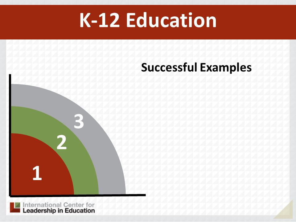3 2 1 Successful Examples K-12 Education