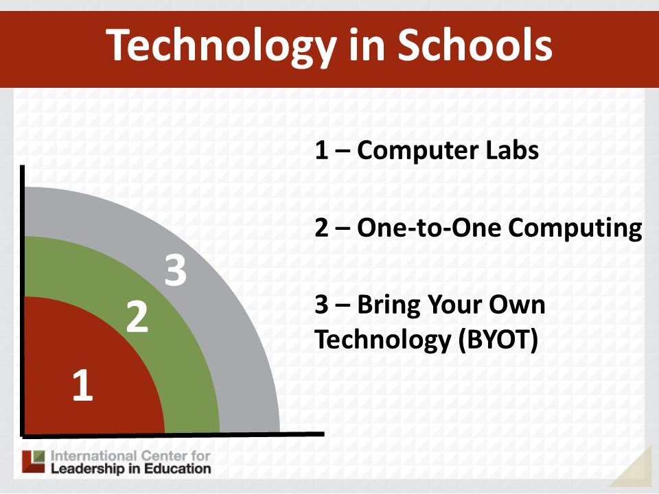 – Computer Labs 2 – One-to-One Computing 3 – Bring Your Own Technology (BYOT) Technology in Schools