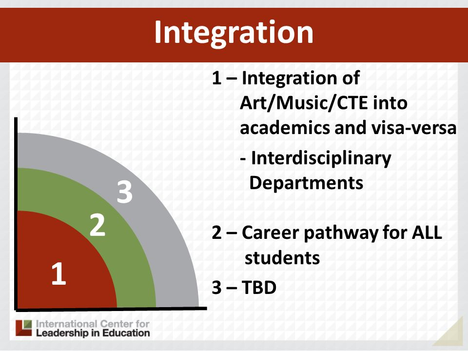 – Integration of Art/Music/CTE into academics and visa-versa - Interdisciplinary Departments 2 – Career pathway for ALL students 3 – TBD Integration