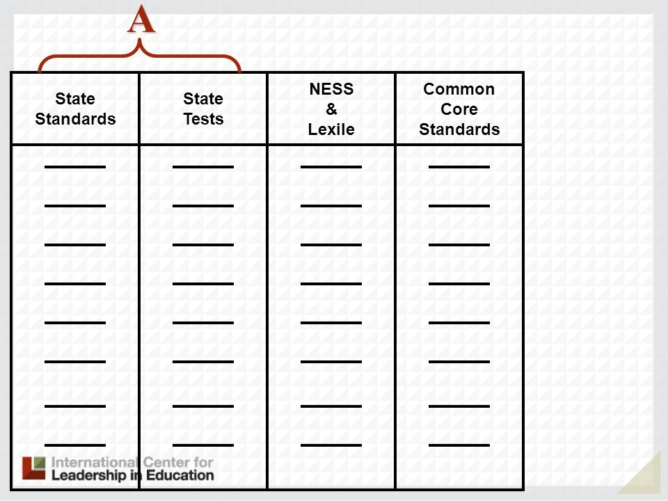 Common Core Standards NESS & Lexile State Tests State Standards A