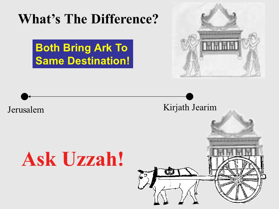 Jerusalem Kirjath Jearim Whats The Difference Ask Uzzah! Both Bring Ark To Same Destination!