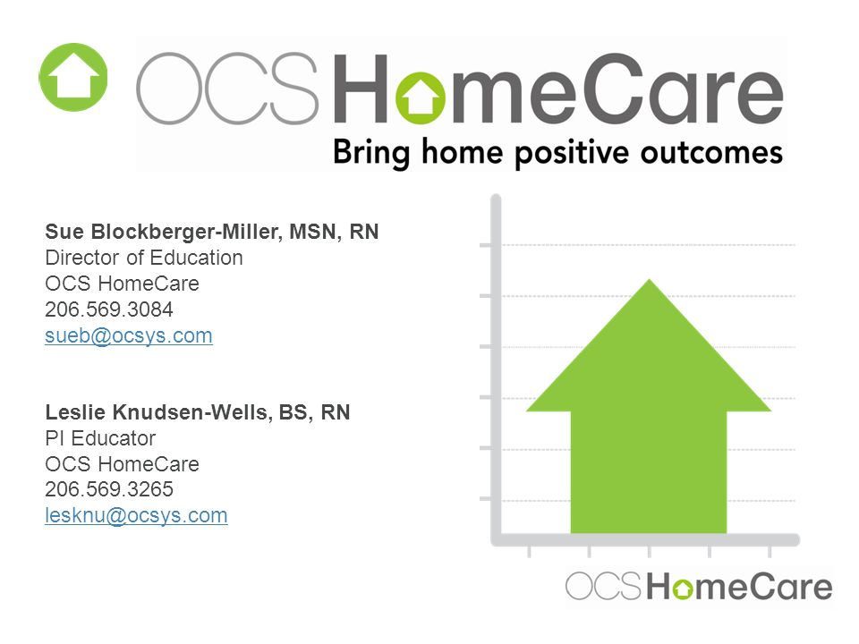 Sue Blockberger-Miller, MSN, RN Director of Education OCS HomeCare 206.569.3084 sueb@ocsys.com Leslie Knudsen-Wells, BS, RN PI Educator OCS HomeCare 206.569.3265 lesknu@ocsys.com