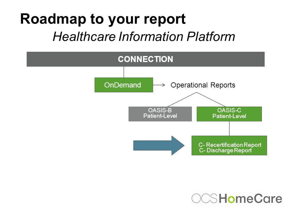 Roadmap to your report Healthcare Information Platform CONNECTION OnDemand OASIS-B Patient-Level OASIS-C Patient-Level Operational Reports C- Recertification Report C- Discharge Report