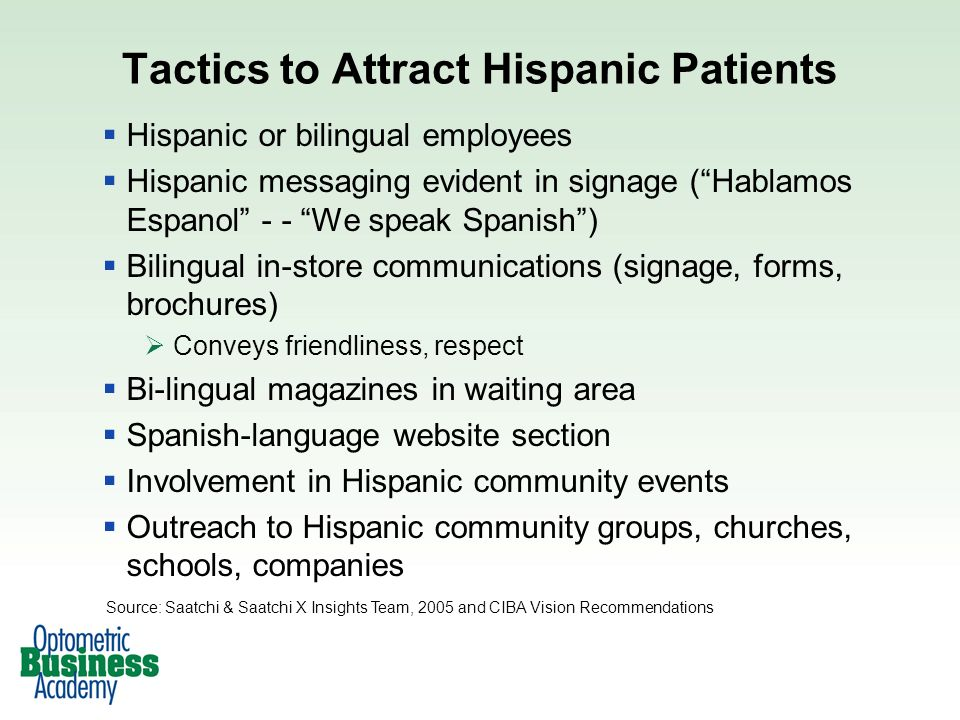 Hispanic or bilingual employees Hispanic messaging evident in signage (Hablamos Espanol - - We speak Spanish) Bilingual in-store communications (signage, forms, brochures) Conveys friendliness, respect Bi-lingual magazines in waiting area Spanish-language website section Involvement in Hispanic community events Outreach to Hispanic community groups, churches, schools, companies Tactics to Attract Hispanic Patients Source: Saatchi & Saatchi X Insights Team, 2005 and CIBA Vision Recommendations