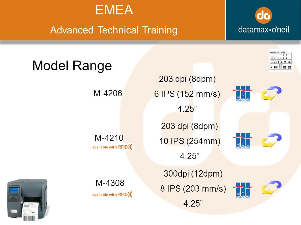 Title EMEA Advanced Technical Training Model Range M dpi (8dpm) 6 IPS (152 mm/s) 4.25 M dpi (8dpm) 10 IPS (254mm) 4.25 M dpi (12dpm) 8 IPS (203 mm/s) 4.25
