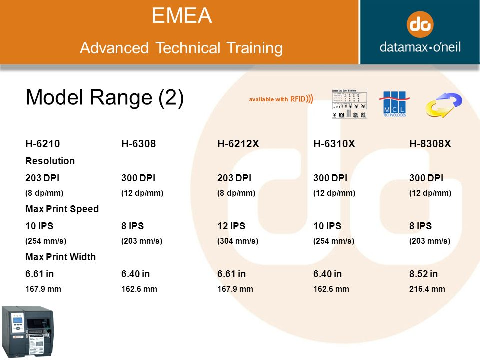 Title EMEA Advanced Technical Training Model Range (2) H-6210H-6308H-6212XH-6310XH-8308X Resolution 203 DPI300 DPI203 DPI300 DPI300 DPI (8 dp/mm)(12 dp/mm)(8 dp/mm)(12 dp/mm)(12 dp/mm) Max Print Speed 10 IPS8 IPS12 IPS10 IPS8 IPS (254 mm/s)(203 mm/s)(304 mm/s)(254 mm/s)(203 mm/s) Max Print Width 6.61 in6.40 in6.61 in6.40 in8.52 in mm162.6 mm167.9 mm162.6 mm216.4 mm