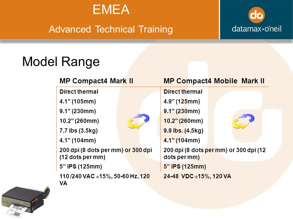 Title EMEA Advanced Technical Training Model Range MP Compact4 Mark IIMP Compact4 Mobile Mark II Direct thermal 4.1 (105mm)4.9 (125mm) 9.1 (230mm) 10.2 (260mm) 7.7 lbs (3.5kg)9.9 lbs.