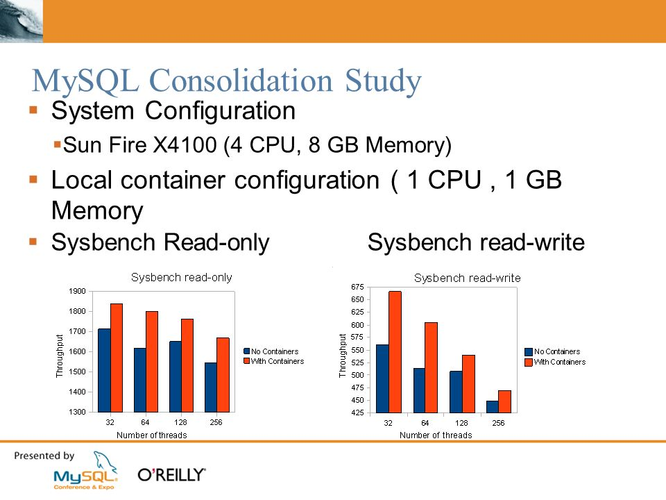 MySQL Consolidation Study System Configuration Sun Fire X4100 (4 CPU, 8 GB Memory) Local container configuration ( 1 CPU, 1 GB Memory Sysbench Read-only Sysbench read-write