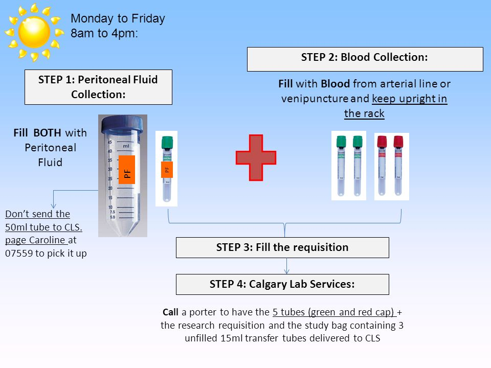 STEP 1: Peritoneal Fluid Collection: Fill with Blood from arterial line or venipuncture and keep upright in the rack STEP 2: Blood Collection: STEP 3: Fill the requisition STEP 4: Calgary Lab Services: Call a porter to have the 5 tubes (green and red cap) + the research requisition and the study bag containing 3 unfilled 15ml transfer tubes delivered to CLS Fill BOTH with Peritoneal Fluid Dont send the 50ml tube to CLS.
