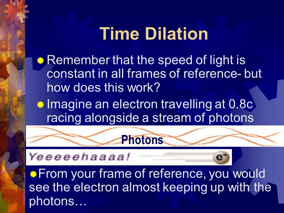 ON TIME An Introduction into the theory behind Albert Einsteins ...