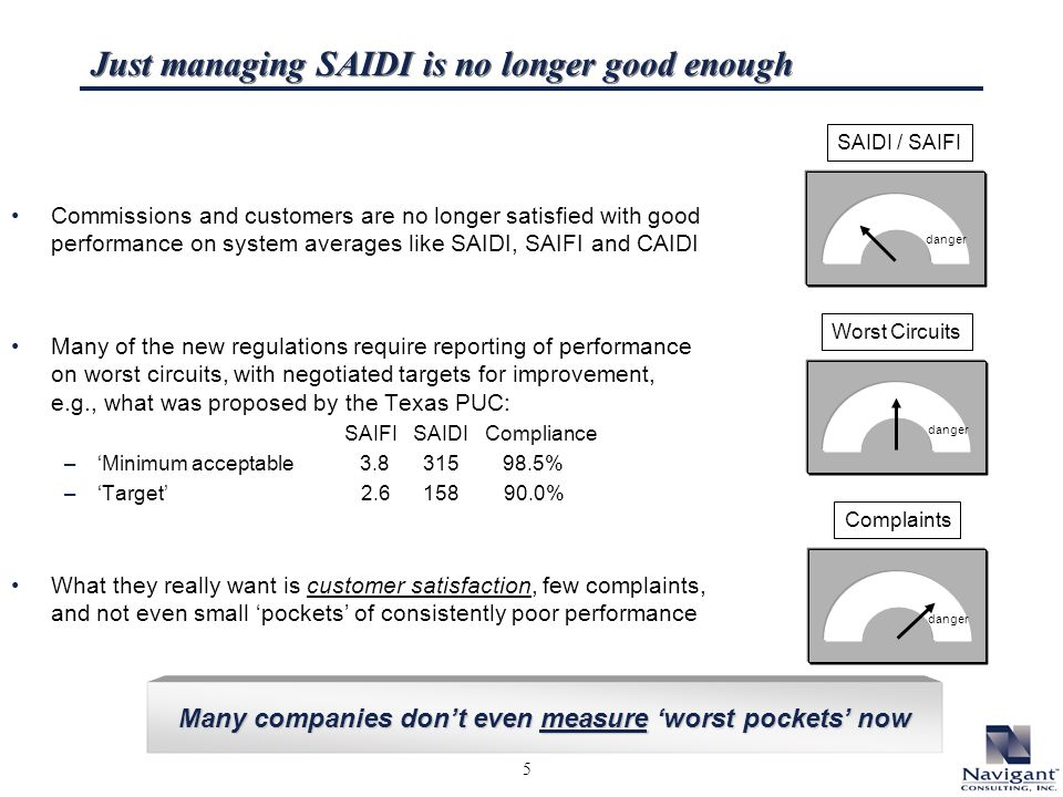 5 SAIDI / SAIFI Worst Circuits Complaints Just managing SAIDI is no longer good enough Commissions and customers are no longer satisfied with good performance on system averages like SAIDI, SAIFI and CAIDI Many of the new regulations require reporting of performance on worst circuits, with negotiated targets for improvement, e.g., what was proposed by the Texas PUC: SAIFI SAIDI Compliance –Minimum acceptable % –Target % What they really want is customer satisfaction, few complaints, and not even small pockets of consistently poor performance Many companies dont even measure worst pockets now danger