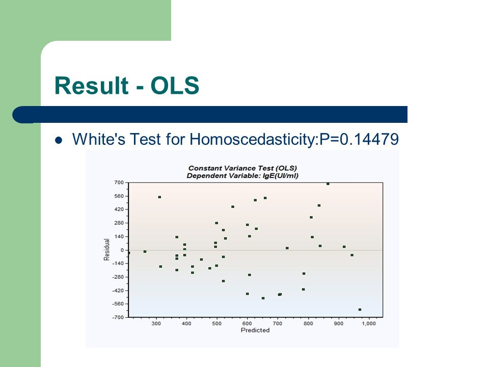 Result - OLS White s Test for Homoscedasticity:P=