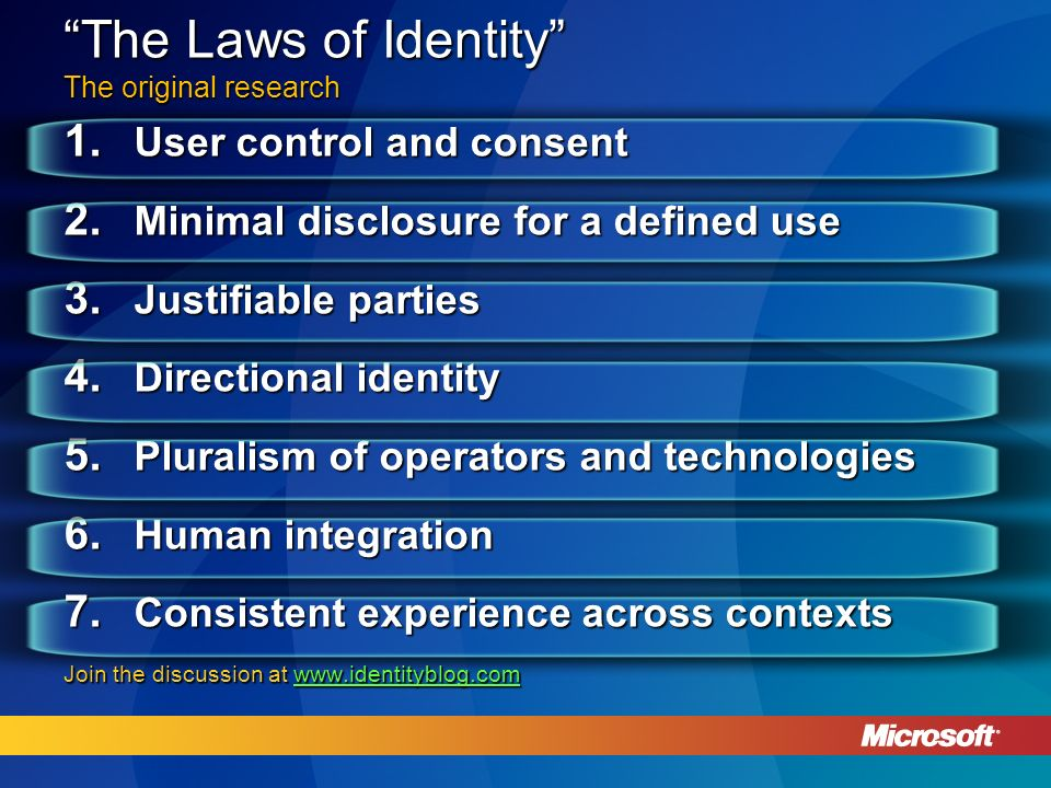 The Laws of Identity The original research 1. User control and consent 2.