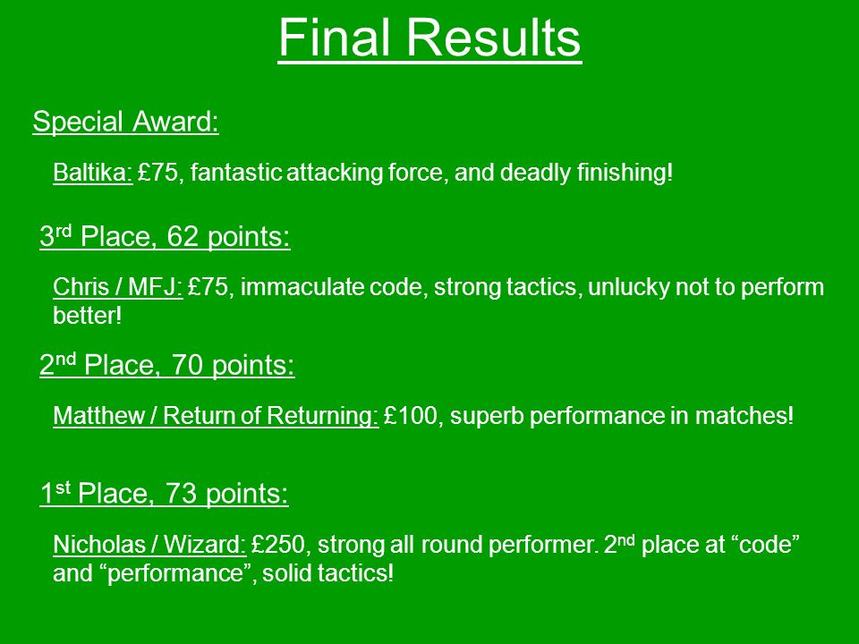 Final Results Baltika: £75, fantastic attacking force, and deadly finishing.