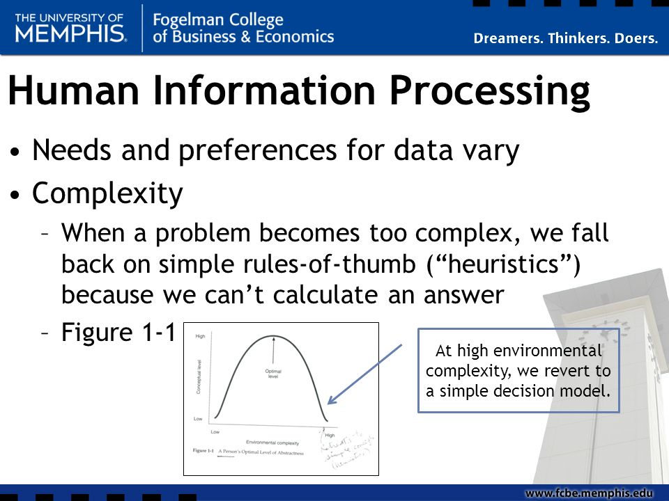 Human Information Processing Needs and preferences for data vary Complexity –When a problem becomes too complex, we fall back on simple rules-of-thumb (heuristics) because we cant calculate an answer –Figure 1-1 At high environmental complexity, we revert to a simple decision model.