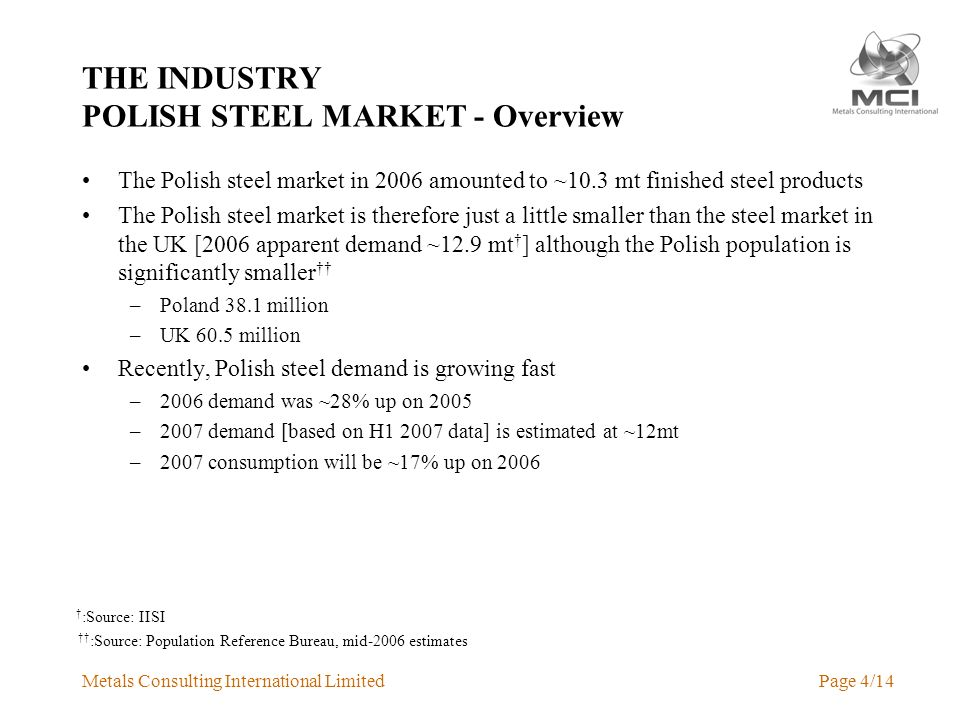 Metals Consulting International LimitedPage 4/14 THE INDUSTRY POLISH STEEL MARKET - Overview The Polish steel market in 2006 amounted to ~10.3 mt finished steel products The Polish steel market is therefore just a little smaller than the steel market in the UK [2006 apparent demand ~12.9 mt ] although the Polish population is significantly smaller –Poland 38.1 million –UK 60.5 million Recently, Polish steel demand is growing fast –2006 demand was ~28% up on 2005 –2007 demand [based on H data] is estimated at ~12mt –2007 consumption will be ~17% up on 2006 :Source: IISI :Source: Population Reference Bureau, mid-2006 estimates