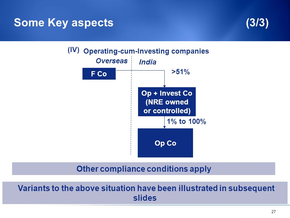 27 Some Key aspects(3/3) F Co Op Co Op + Invest Co (NRE owned or controlled) Overseas India Operating-cum-Investing companies Other compliance conditions apply 1% to 100% >51% Variants to the above situation have been illustrated in subsequent slides (IV)