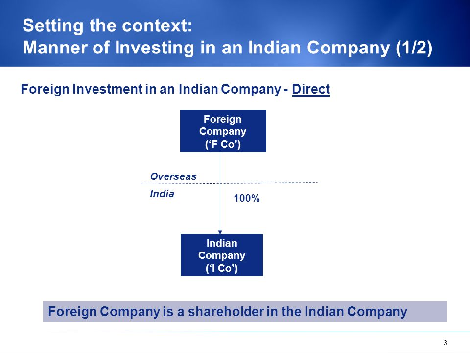 3 Setting the context: Manner of Investing in an Indian Company (1/2) Foreign Company (F Co) Indian Company (I Co) 100% Overseas India Foreign Investment in an Indian Company - Direct Foreign Company is a shareholder in the Indian Company