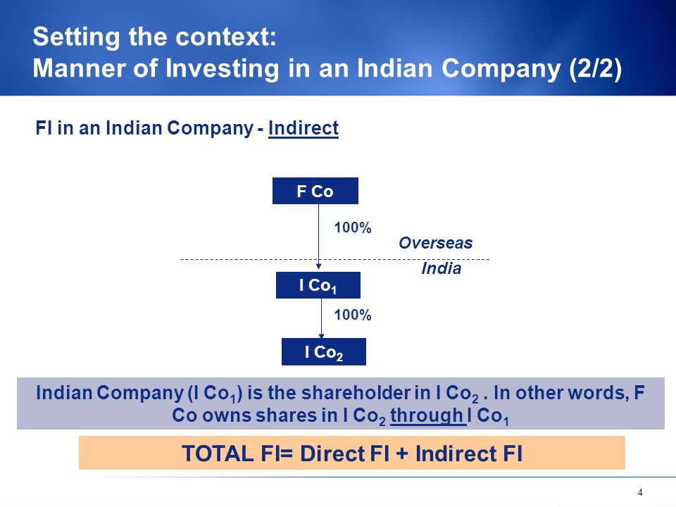 4 Setting the context: Manner of Investing in an Indian Company (2/2) F Co I Co 1 Overseas India I Co 2 Indian Company (I Co 1 ) is the shareholder in I Co 2.