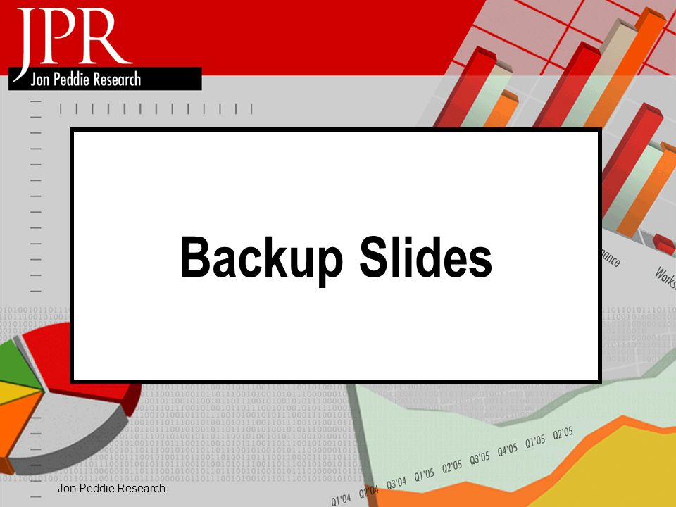 Jon Peddie Research Backup Slides