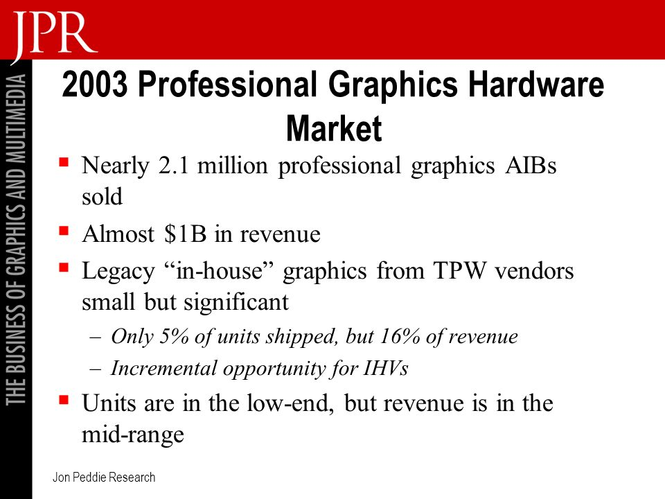 Jon Peddie Research 2003 Professional Graphics Hardware Market Nearly 2.1 million professional graphics AIBs sold Almost $1B in revenue Legacy in-house graphics from TPW vendors small but significant –Only 5% of units shipped, but 16% of revenue –Incremental opportunity for IHVs Units are in the low-end, but revenue is in the mid-range