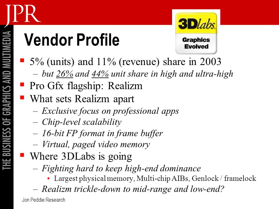 Jon Peddie Research Vendor Profile 5% (units) and 11% (revenue) share in 2003 –but 26% and 44% unit share in high and ultra-high Pro Gfx flagship: Realizm What sets Realizm apart –Exclusive focus on professional apps –Chip-level scalability –16-bit FP format in frame buffer –Virtual, paged video memory Where 3DLabs is going –Fighting hard to keep high-end dominance Largest physical memory, Multi-chip AIBs, Genlock / framelock –Realizm trickle-down to mid-range and low-end