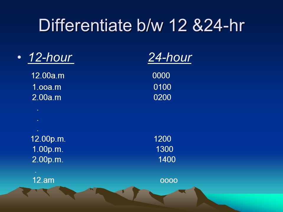 Differentiate b/w 12 &24-hr 12-hour 24-hour 12.00a.m ooa.m a.m 0200.
