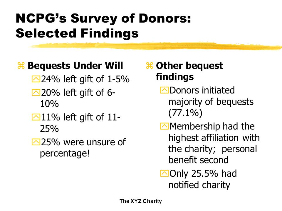 The XYZ Charity NCPGs Survey of Donors: Selected Findings zBequests Under Will y24% left gift of 1-5% y20% left gift of 6- 10% y11% left gift of % y25% were unsure of percentage.