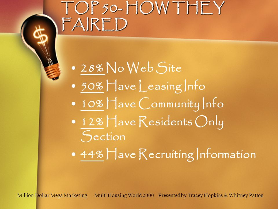 Million Dollar Mega Marketing Multi Housing World 2000 Presented by Tracey Hopkins & Whitney Patton TOP 50- HOW THEY FAIRED 28% No Web Site 50% Have Leasing Info 10% Have Community Info 12% Have Residents Only Section 44% Have Recruiting Information