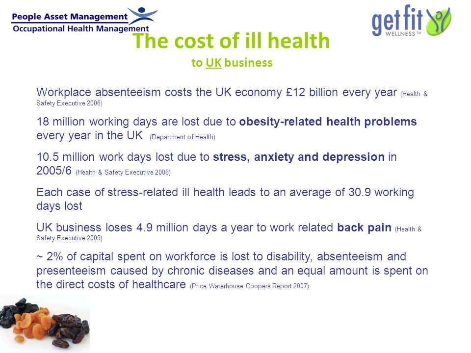 The cost of ill health to UK business Workplace absenteeism costs the UK economy £12 billion every year (Health & Safety Executive 2006) 18 million working days are lost due to obesity-related health problems every year in the UK (Department of Health) 10.5 million work days lost due to stress, anxiety and depression in 2005/6 (Health & Safety Executive 2006) Each case of stress-related ill health leads to an average of 30.9 working days lost UK business loses 4.9 million days a year to work related back pain (Health & Safety Executive 2005) ~ 2% of capital spent on workforce is lost to disability, absenteeism and presenteeism caused by chronic diseases and an equal amount is spent on the direct costs of healthcare (Price Waterhouse Coopers Report 2007)