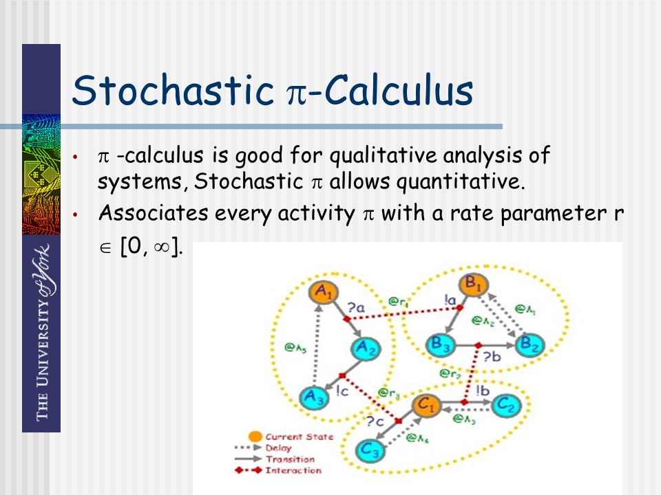 Stochastic -Calculus -calculus is good for qualitative analysis of systems, Stochastic allows quantitative.