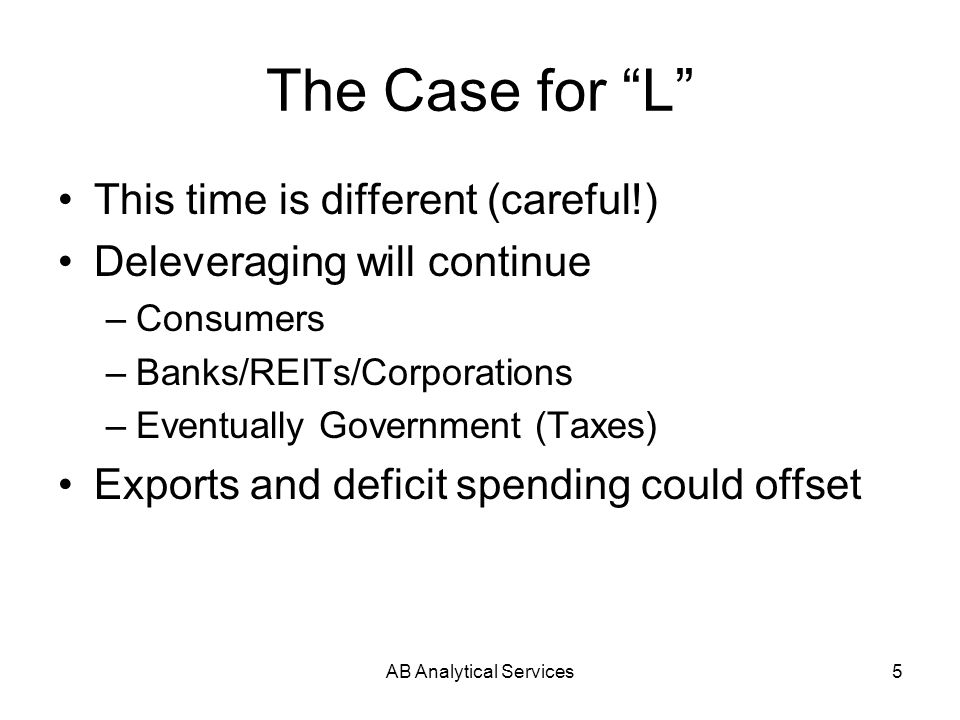 AB Analytical Services5 The Case for L This time is different (careful!) Deleveraging will continue –Consumers –Banks/REITs/Corporations –Eventually Government (Taxes) Exports and deficit spending could offset