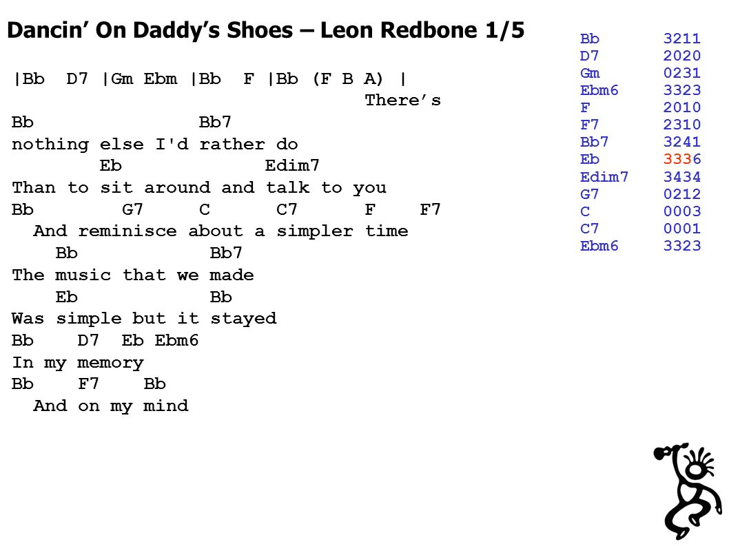 Dancin On Daddys Shoes – Leon Redbone 1/5 |Bb D7 |Gm Ebm |Bb F |Bb (F B A) | Theres Bb Bb7 nothing else I d rather do Eb Edim7 Than to sit around and talk to you Bb G7 C C7 F F7 And reminisce about a simpler time Bb Bb7 The music that we made Eb Bb Was simple but it stayed Bb D7 Eb Ebm6 In my memory Bb F7 Bb And on my mind Bb3211 D72020 Gm0231 Ebm63323 F2010 F72310 Bb73241 Eb3336 Edim73434 G70212 C0003 C70001 Ebm63323