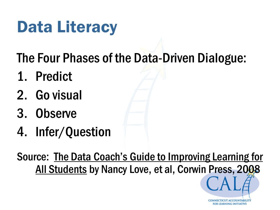 Data Literacy The Four Phases of the Data-Driven Dialogue: 1.Predict 2.Go visual 3.Observe 4.Infer/Question Source: The Data Coachs Guide to Improving Learning for All Students by Nancy Love, et al, Corwin Press, 2008