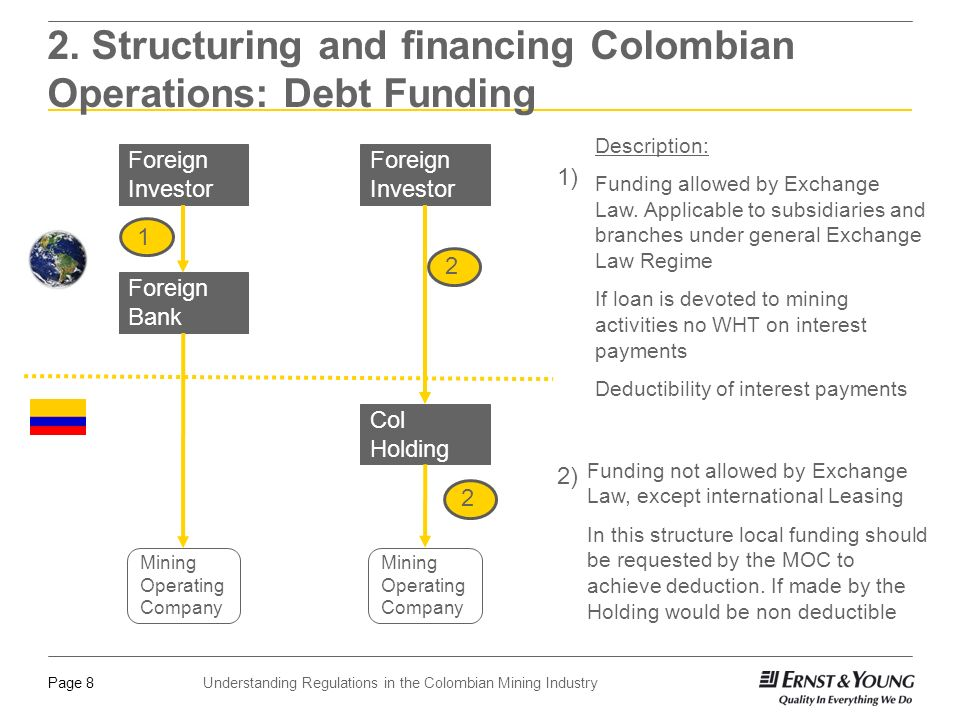 Understanding Regulations in the Colombian Mining IndustryPage 8 Mining Operating Company Foreign Bank Description: Funding allowed by Exchange Law.